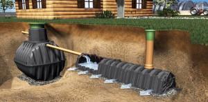 kanalizaciya