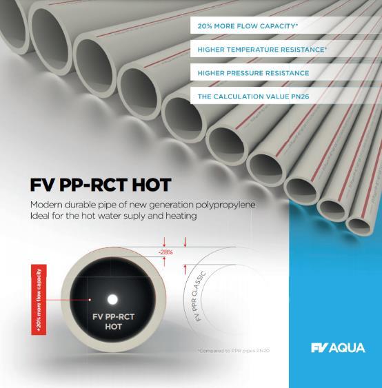 FV PLAST Aqua